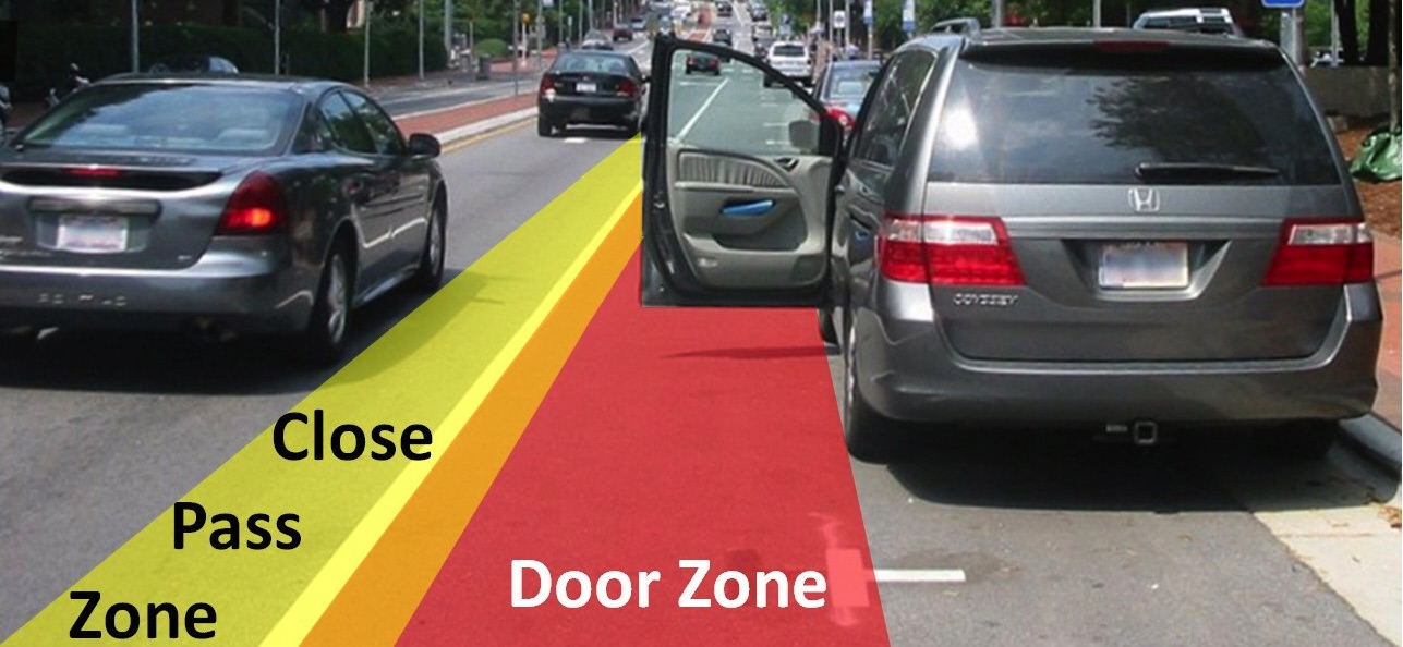 Avoid the  Door Zone  & Avoid the
