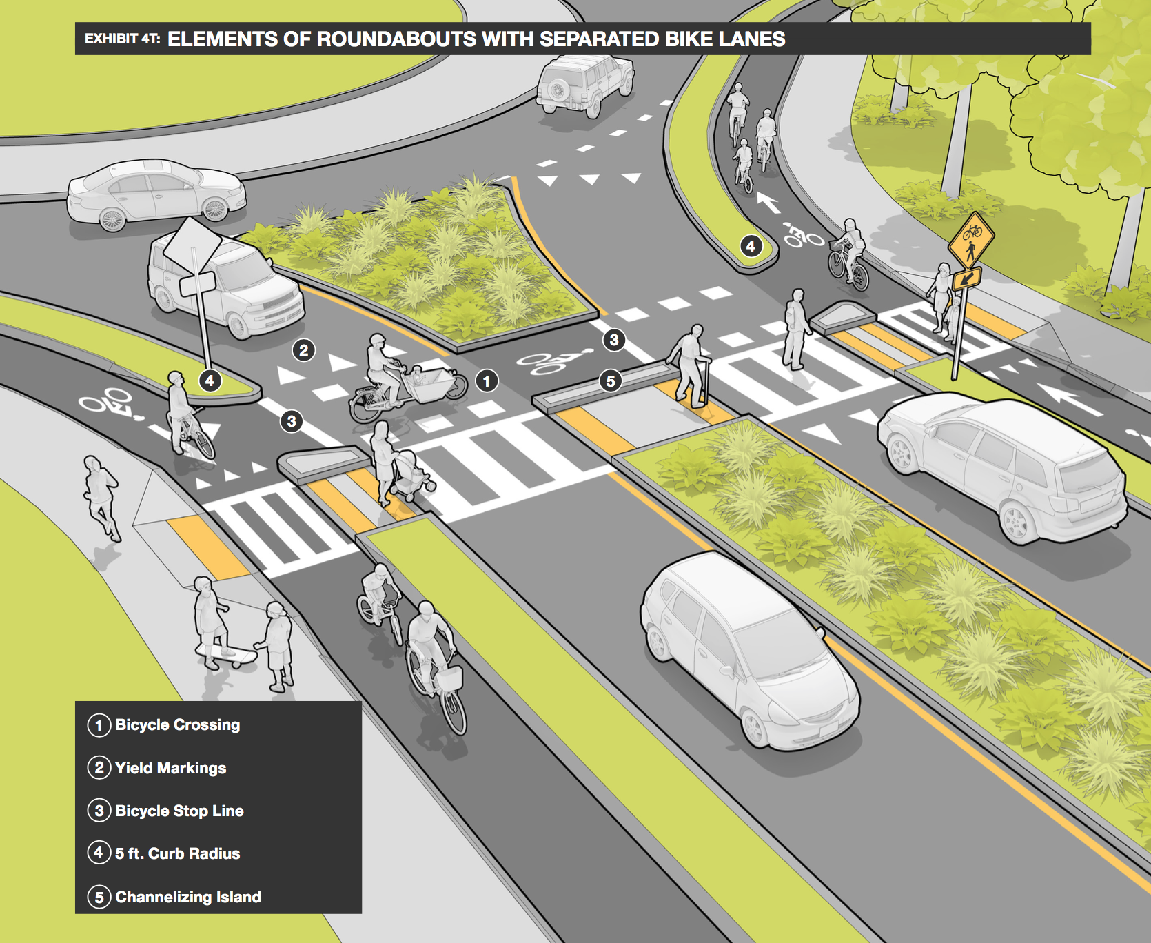 Lafayette Commission Approves Car Centric Roundabout Bike East Bay