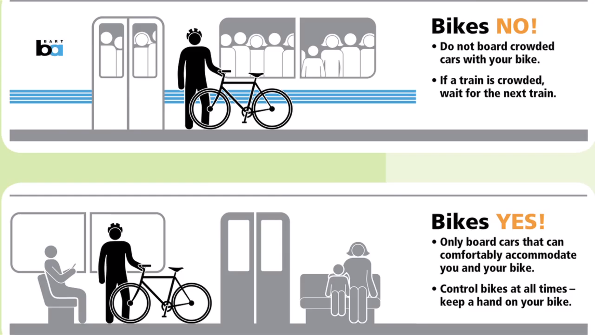 Can You Take Bikes On Bart if you and your bike can