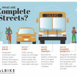 Complete Streets for California