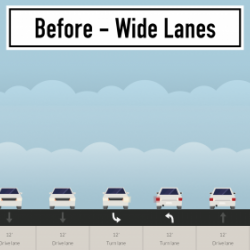 The Case for Narrow Lanes