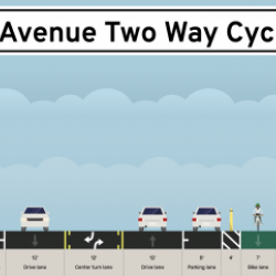 2-way cycle track is optimal solution on Patrick Avenue
